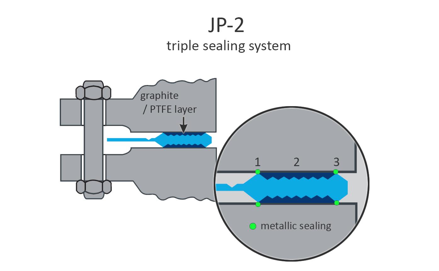 JG/JP